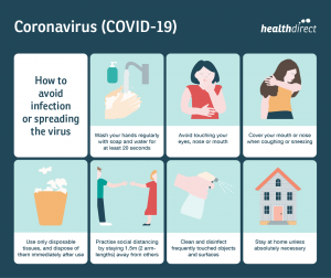 Avoid infection or spread of COVID-19
